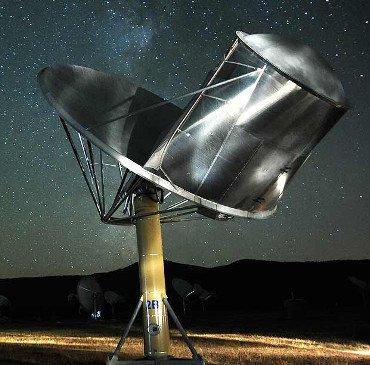 Tìm sóng vô tuyến để phát hiện người ngoài hành tinh
