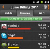Top phần mềm quản lý dung lượng 3G hiệu quả trên Android