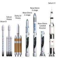 Tỷ phú Amazon thiết kế tên lửa vũ trụ cao 95m