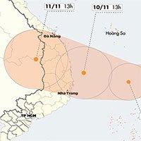 Vì sao bão số 6 liên tục mạnh lên, di chuyển khó lường?