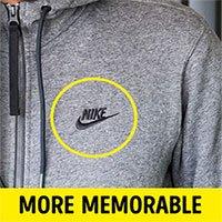 Vì sao logo áo của những thương hiệu nổi tiếng đều đặt bên ngực trái?