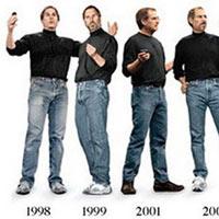 Vì sao những người tài giỏi luôn mặc đồ giống nhau mỗi ngày?