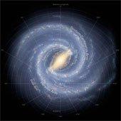 Vì sao thiên hà của chúng ta có tên gọi Milky Way?