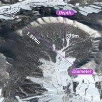 Vụ nổ thiên thạch có thể mạnh gấp 2.000 lần bom nguyên tử